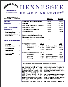 Hennessee Hedge Fund Review